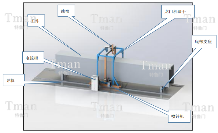 龙门式桁架机械手