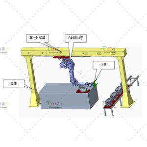 吊装六轴搬运机械手